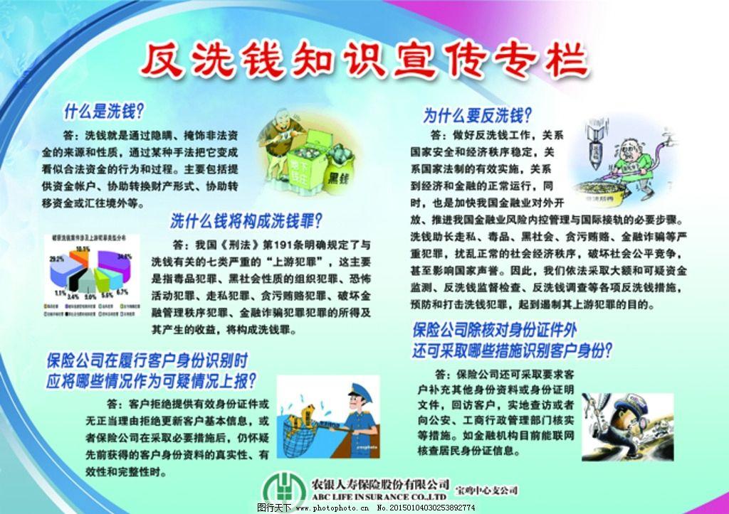 洗钱 反洗钱 漫画 卡通      背景素材 知识 展板背景 宣传栏 logo 农