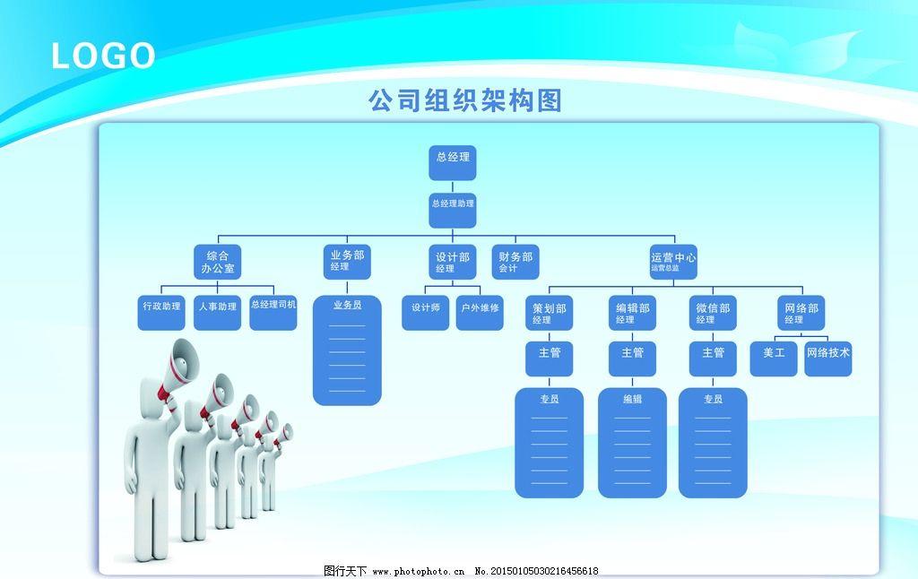 企业组织架构图图片