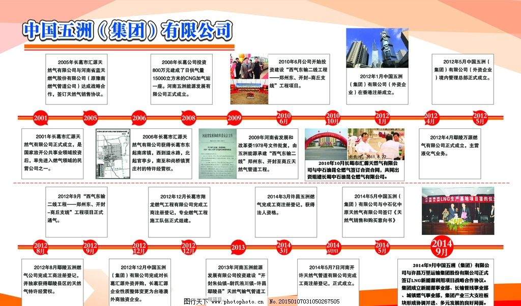企业发展历程版面 展板背景 商务 发展史 广告设计 其他