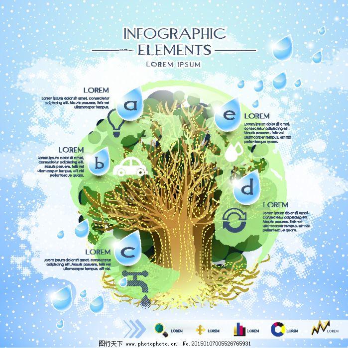 设计图库 设计元素 纹理边框  创意卡通树地球图片免费下载 eps 背景图片