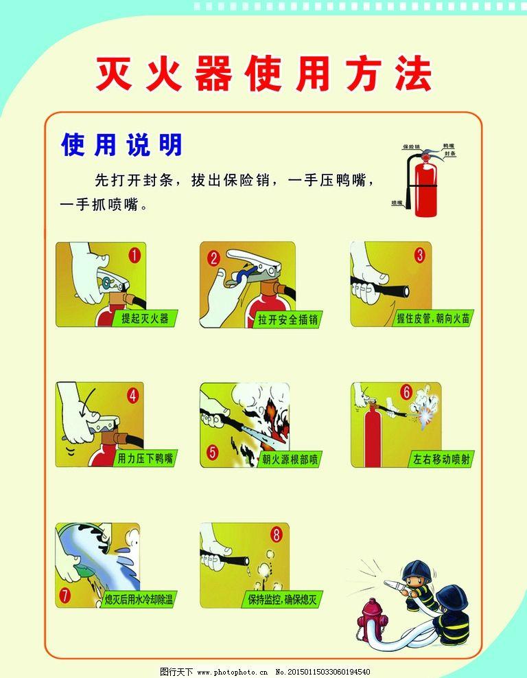 产品使用步骤海报