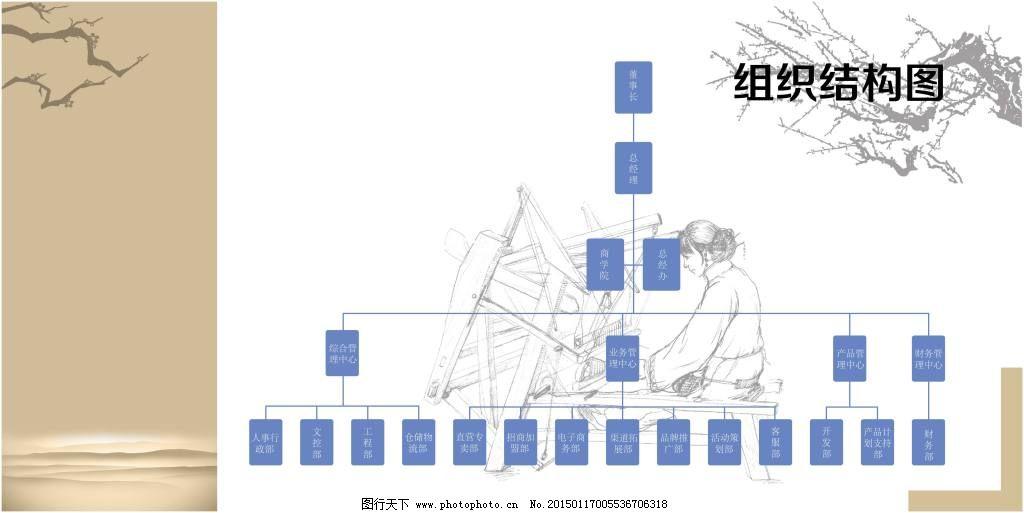 公司企业组织结构图