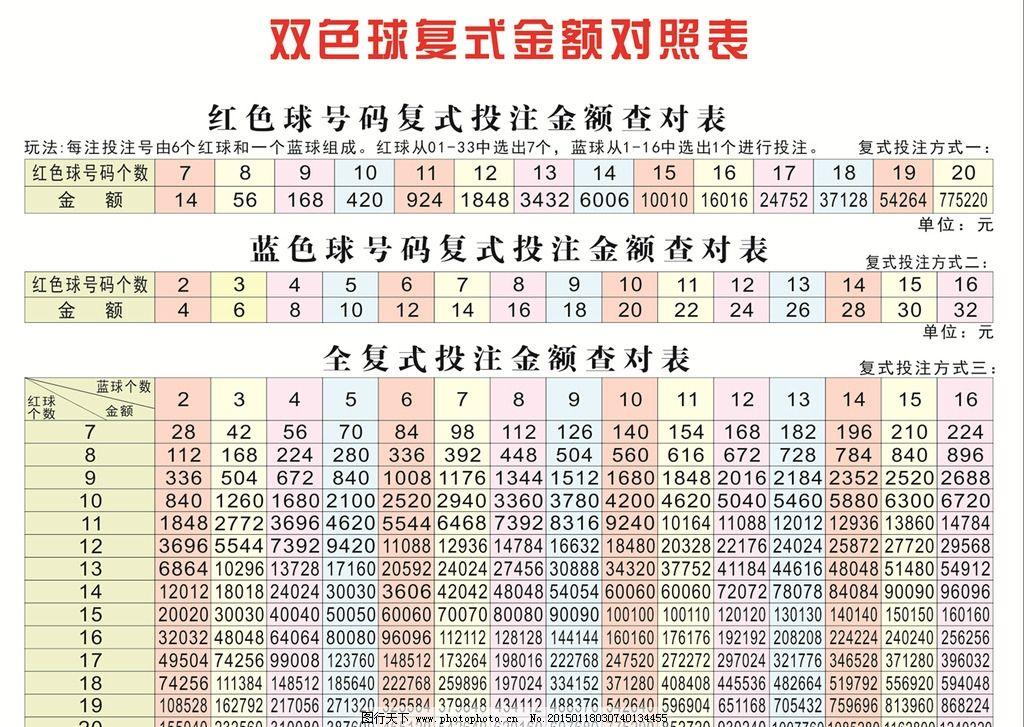 中国彩票网排名_中国福利彩票双色球摇奖大厅具体地址在哪里_突袭网