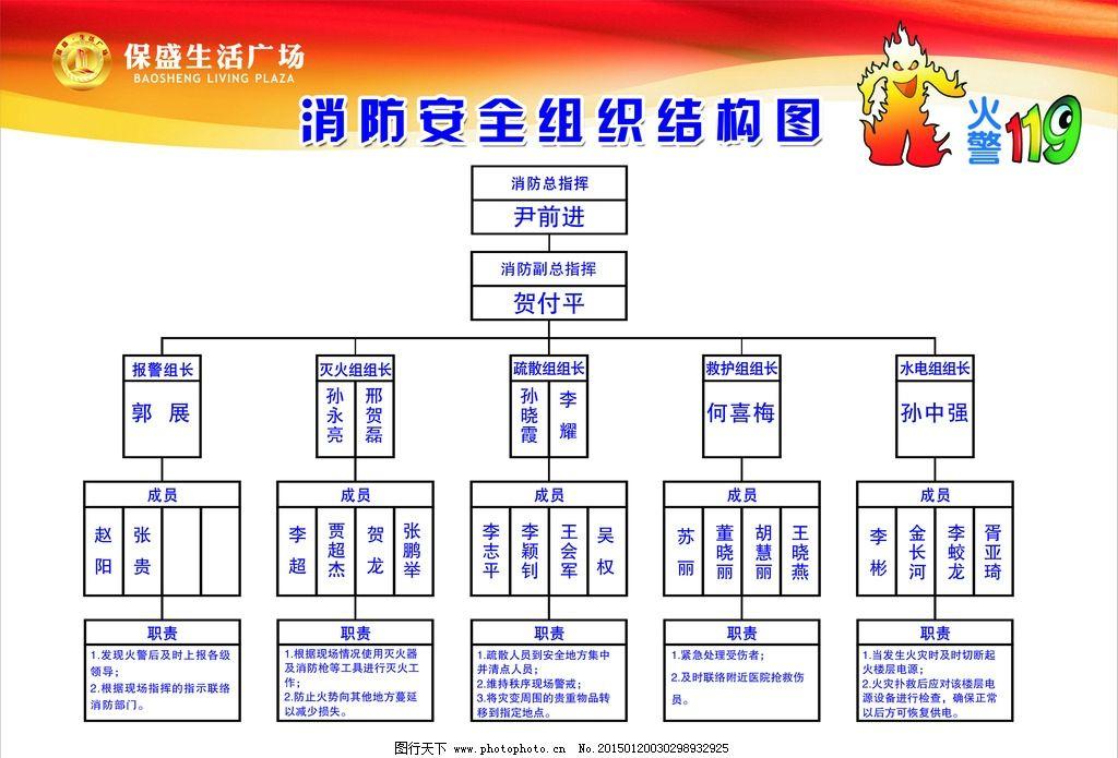 人员架构图怎么做_人员架构图模板图片