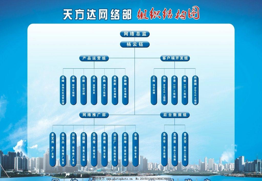 公司流程图 内部架构图 组织图 系统组织图 背景素材 设计 广告设计