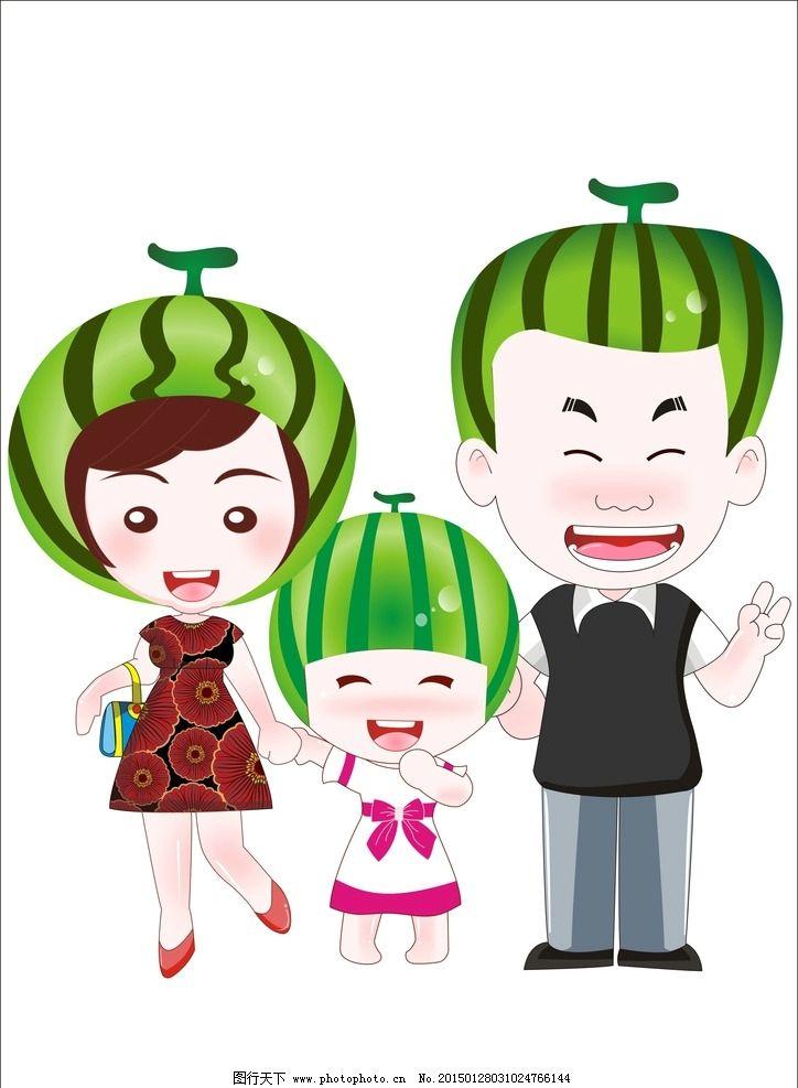家族动态头像制作