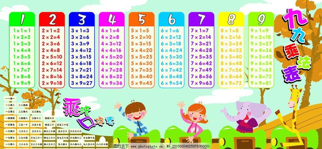 九九乘法表 乘法口诀表 数学 卡通 矢量  设计 生活百科 学习用品图片