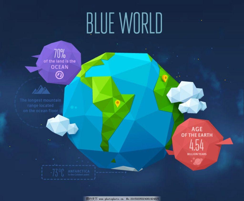 折纸风格 地球 数据 环保 云朵 矢量 设计 自然景观 自然风光 eps