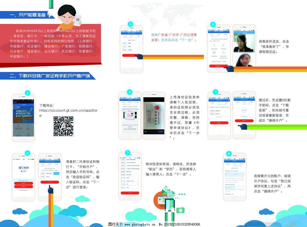 使用方法 页面排版设计