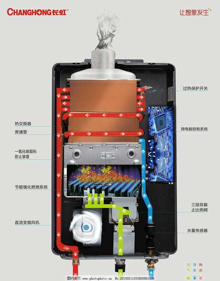 燃气热水器原理图 解剖图图片