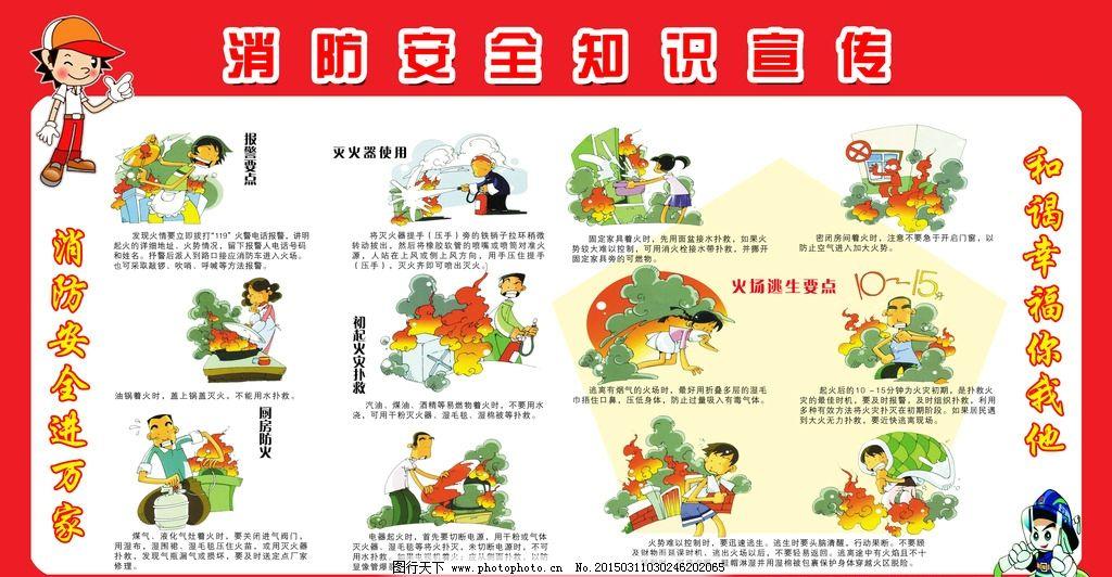 消防 安全 知识 展板 卡通图片 消防卡通图片 消防知识 展板 设计
