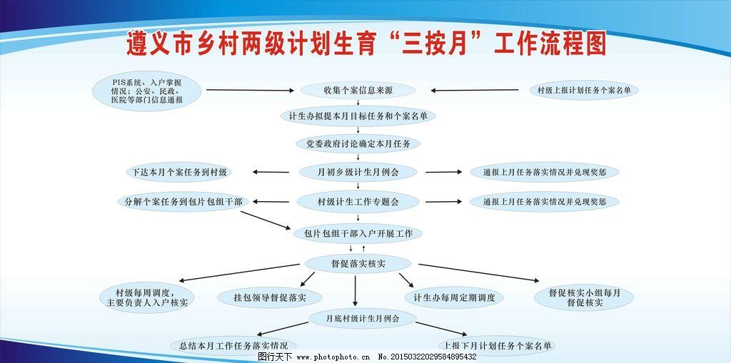 工作流程图 流程图模板 广告设计图片