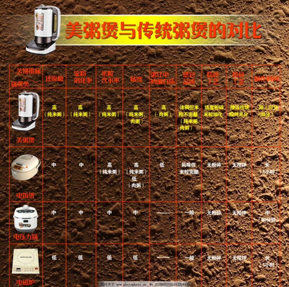 小家电详情页 淘宝 电器 豆浆机 淘宝界面设计 淘宝装修模板