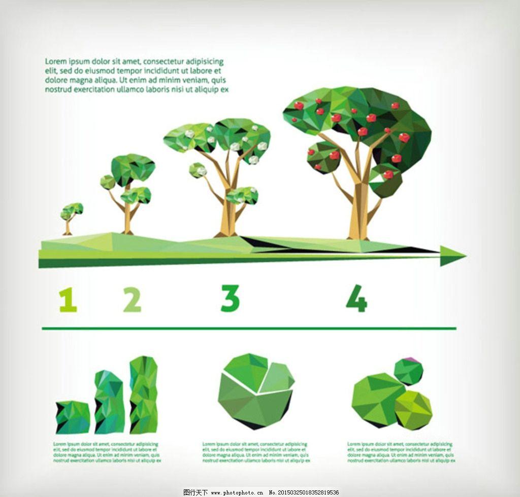 绿色 树木 大树 柱状图 圆形图 分开图 1234 ※商务设计 设计 广告