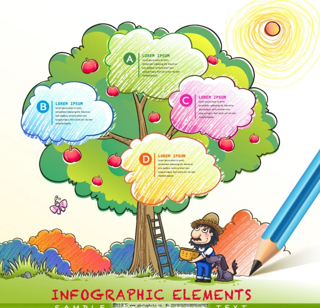 秋季果树商务信息图矢量素材 苹果树 彩绘 农夫 狗 铅笔 蝴蝶
