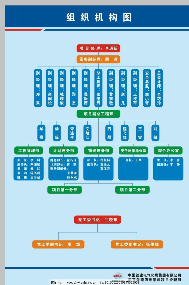组织框架图 组织机构图 蓝色底板 红蓝条 展架展板