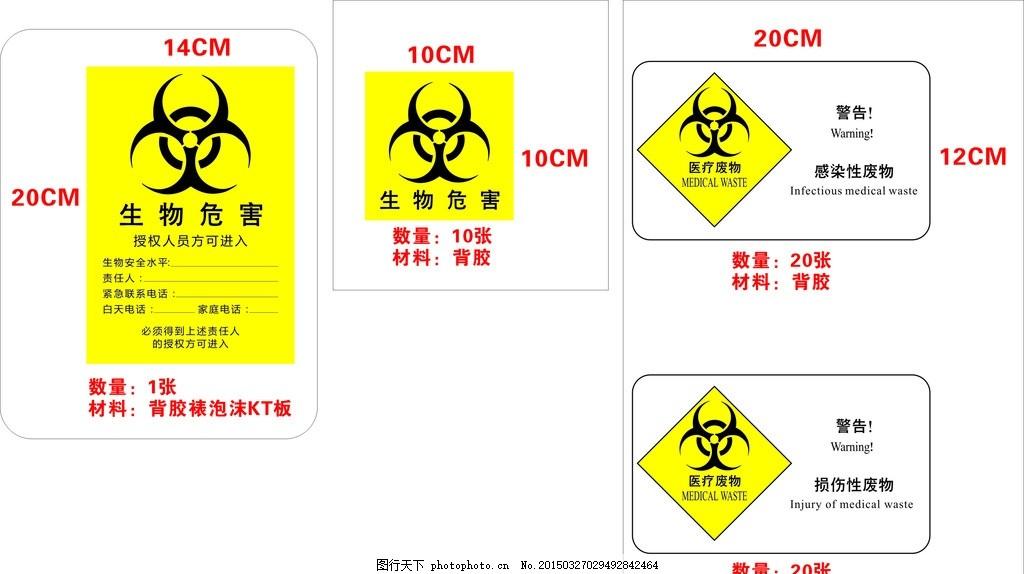 生物危害 医疗废物 损伤性废物 感染性废物 授权 生物安全 紧急图片