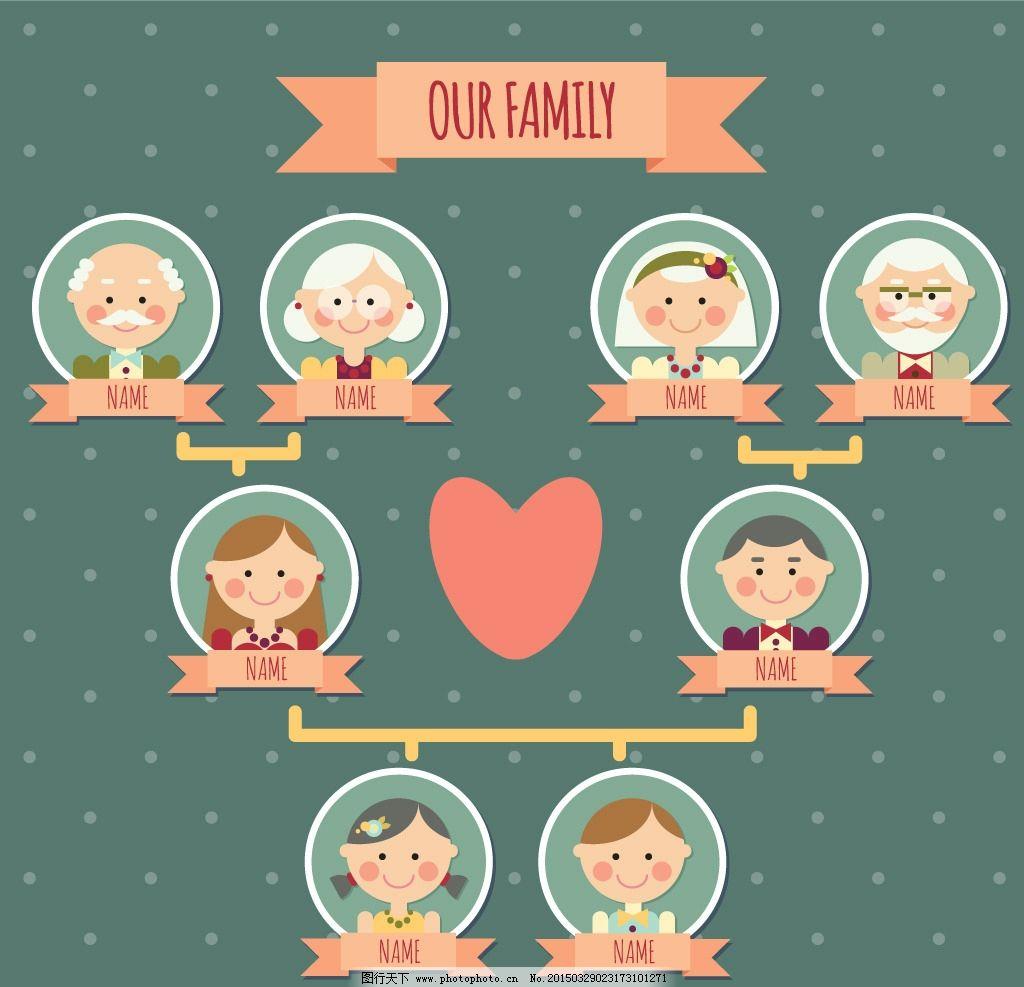 家庭树 家庭关系 卡通人物 目录 分支 矢量