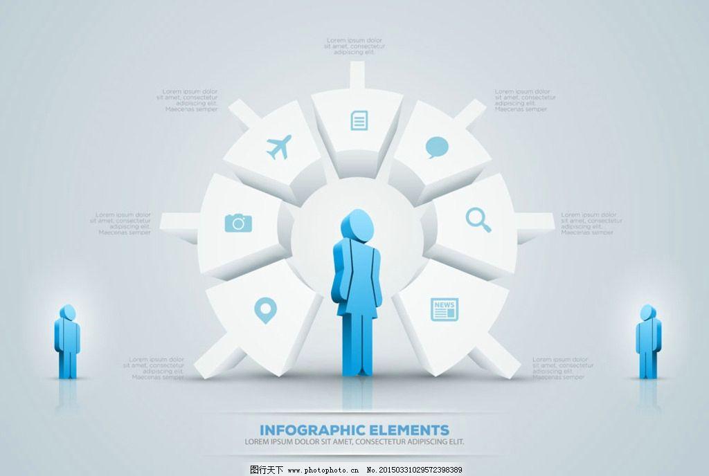 图表 ppt模板 业绩分析 ppt素材 信息分析 分类 信息对比 办公 医学