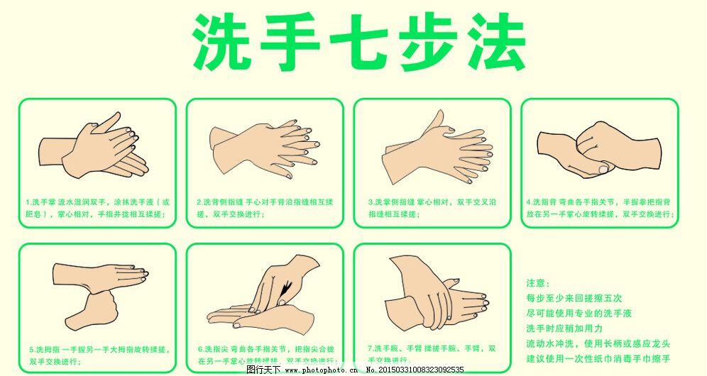 七步洗手设计